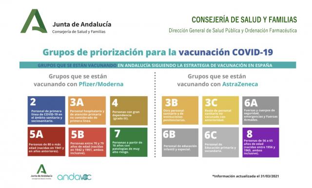 esquema vacunas covid